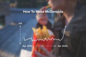 Trends McDonalds