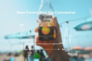Trends Corona Beer