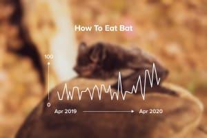 Trends Bat