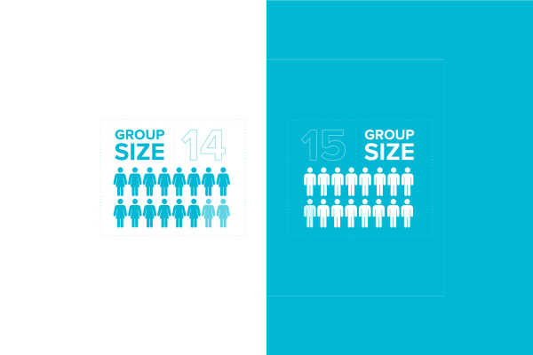 infographic group size