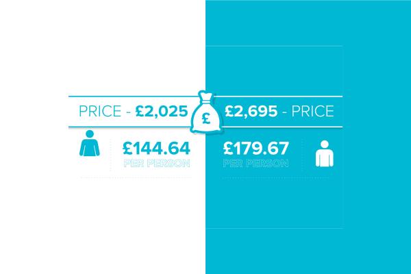 infographic price