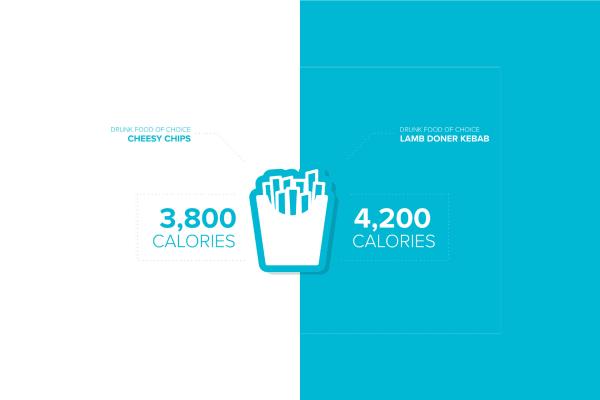 infographic calories